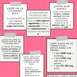 Infográfico con la información básica sobre la vitamina b12